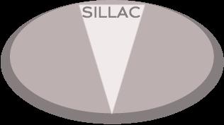 SILLAC